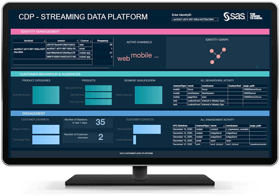 SAS Customer Data Platform Capabilities shown on desktop monitor