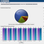 Enterprise Analytics for Education Enrollment Profiles Thumbnail