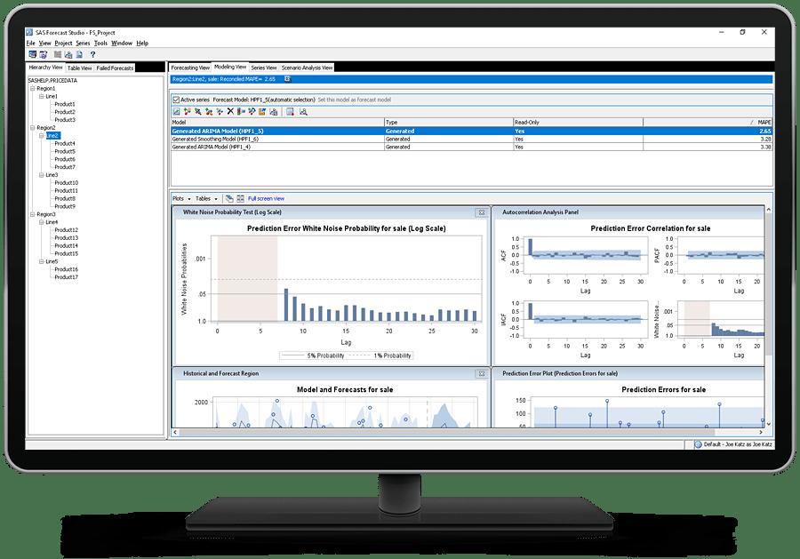 SAS Forecast Server showing modeling view on desktop monitor