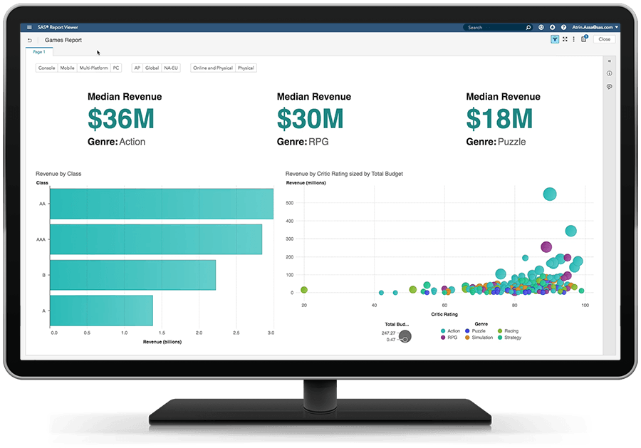 SAS Visual Analytics on SAS Viya showing interactive reports