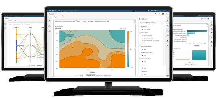 SAS® Visual Statistics 8.2 - screens on desktop monitors