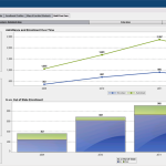 Enterprise Analytics for Education screenshot2