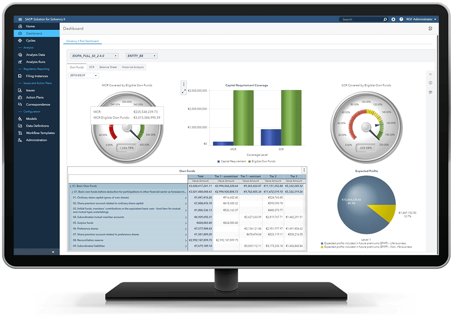 SAS Solution for Solvency II showing dashboard on desktop monitor