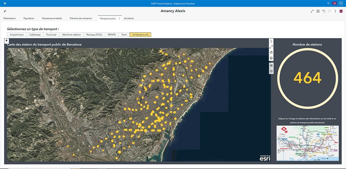 Barcelona report in SAS Viya (French)