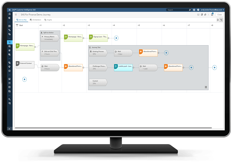 SAS 360 Engage showing customer journey on desktop monitor