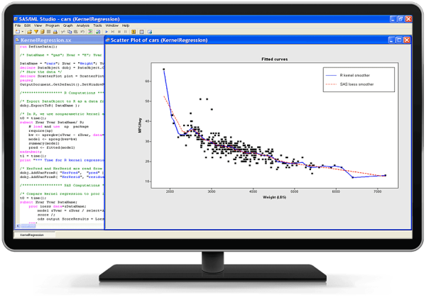 SAS/IML showing kernel regression on desktop monitor