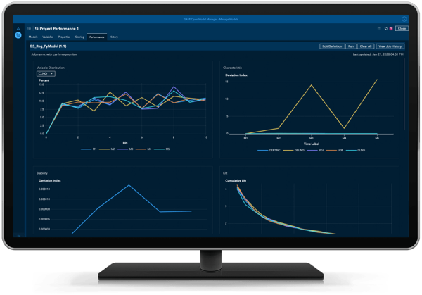 SAS Open Model Manager showing performance reporting that includes various metrics on desktop monitor