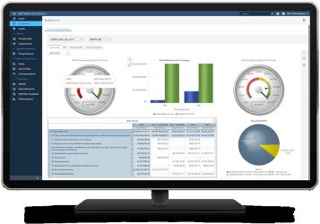 SAS Solution for Solvency II shown on desktop monitor