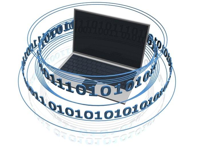 analytics commodity market compliance