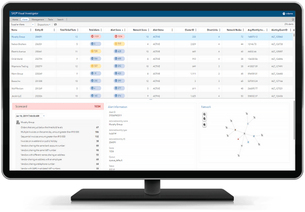 SAS Continuous Monitoring for Procurement Integrity showing alert summary of high-risk suppliers on desktop monitor
