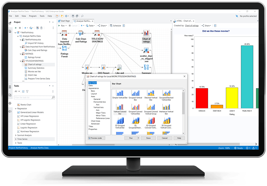 Education Analytical Suite showing SAS Enterprise Guide on desktop monitor