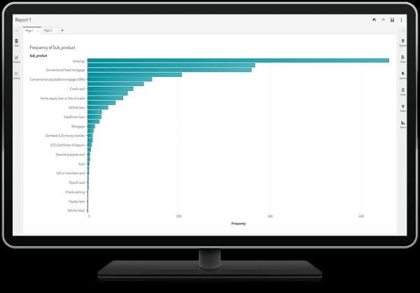 SAS® Visual Text Analytics menunjukkan analisis sentimen teks pada monitor desktop