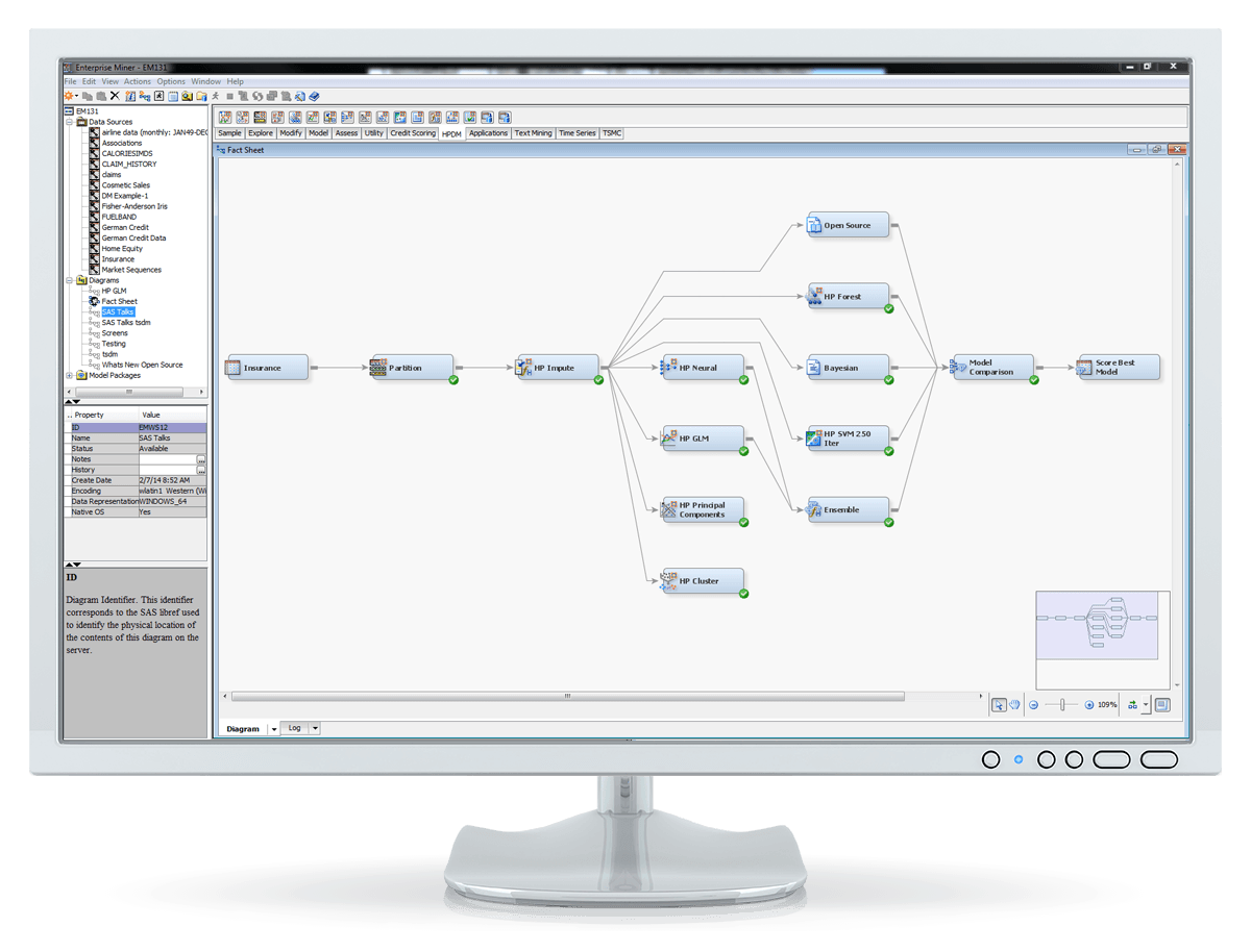 Cuplikan layar SAS Enterprise Miner yang menunjukkan keseluruhan alur