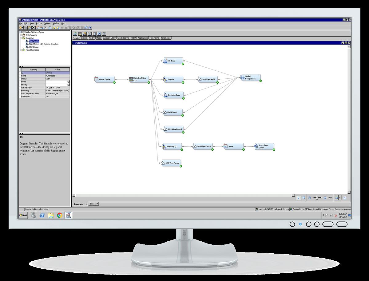 Cuplikan layar SAS Enterprise Miner yang menunjukkan alur proses