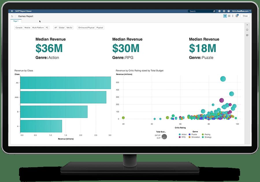 SAS Visual Analytics pada SAS Viya menampilkan laporan interaktif