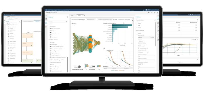 SAS Visual Statistics pada SAS Viya terpampang pada tiga monitor desktop