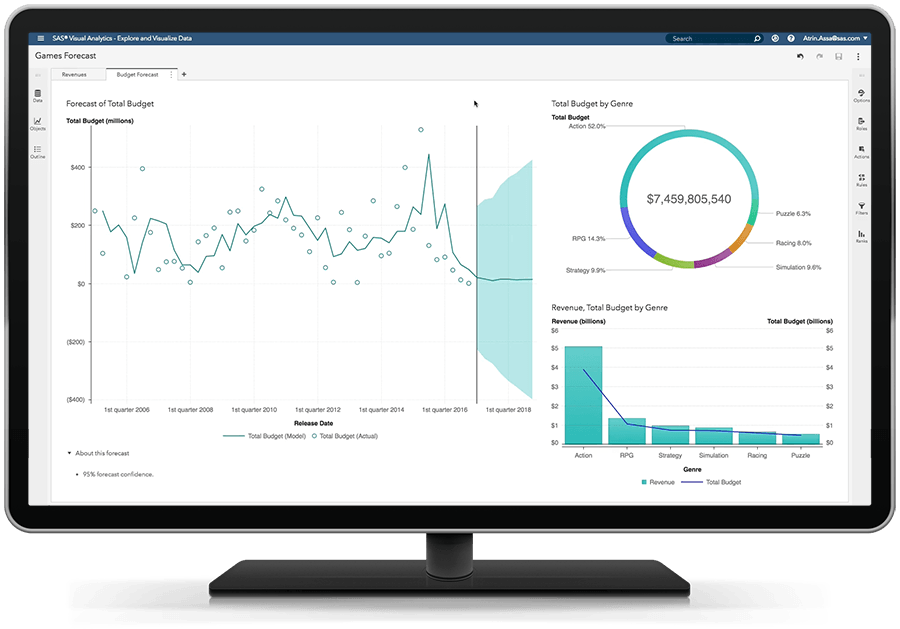 SAS® Visual Analytics - self service analytics