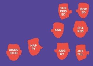Emozioni, esperienze, opinioni, sentimenti, valori delle persone