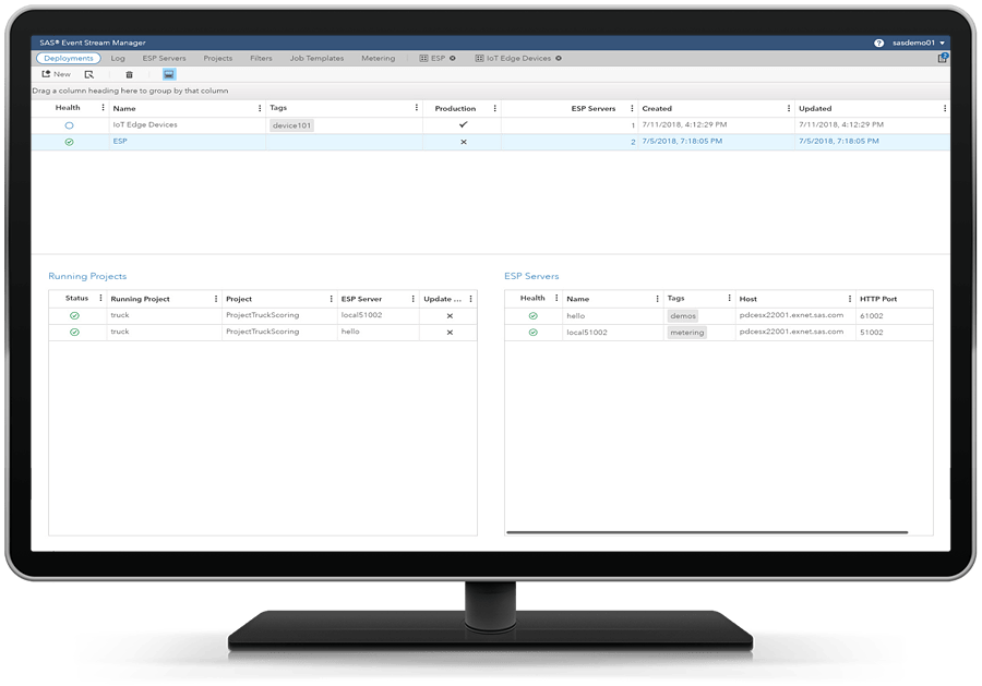 SAS Event Stream Processing, shown on desktop monitor, supports collaboration