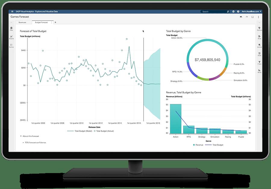 Self-service analytics visualizzata in SAS Visual Analytics su SAS Viya