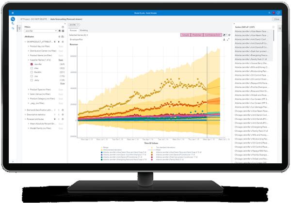SAS Visual Forecasting showing forecast viewer envelope plot on desktop monitor