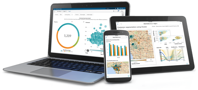 SAS® Visual Analytics displayed on laptop, tablet and mobile devices