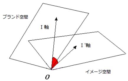 column-asano-10-04