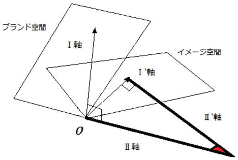 column-asano-10-07