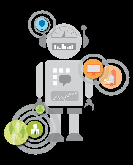 機械学習のインフォグラフィック