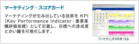 マーケティング・スコアカード:マーケティングが生み出している効果をKPI(Key Performance Indicator:重要業績評価指標)として定義し、目標への達成度とかい離を可視化します。