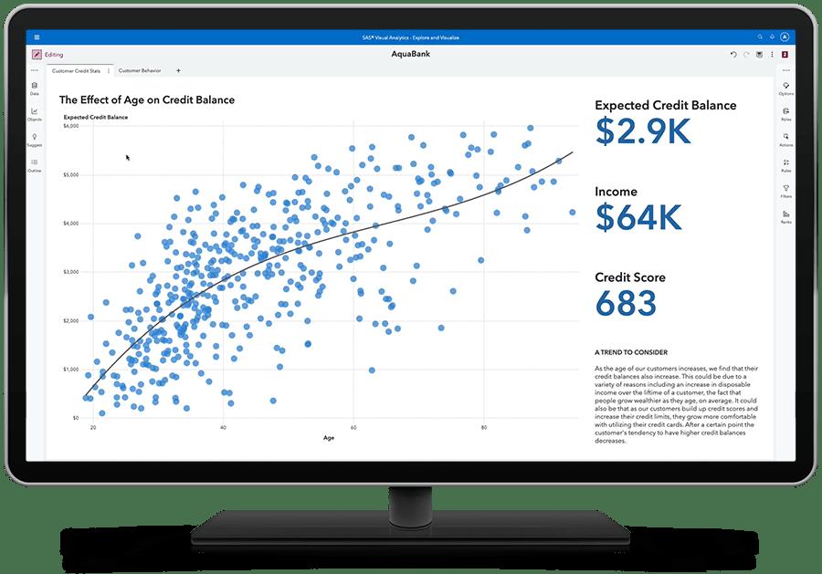 SAS Visual Analytics on SAS Viyaによるビジュアルなデータ探索の画面