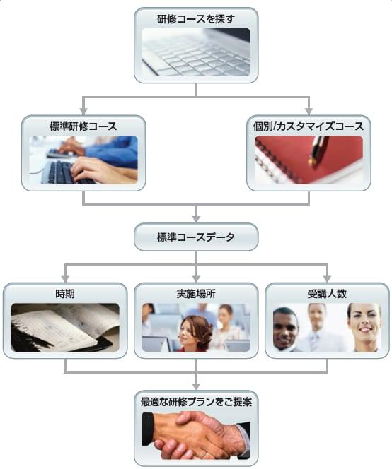 トレーニングページ画像