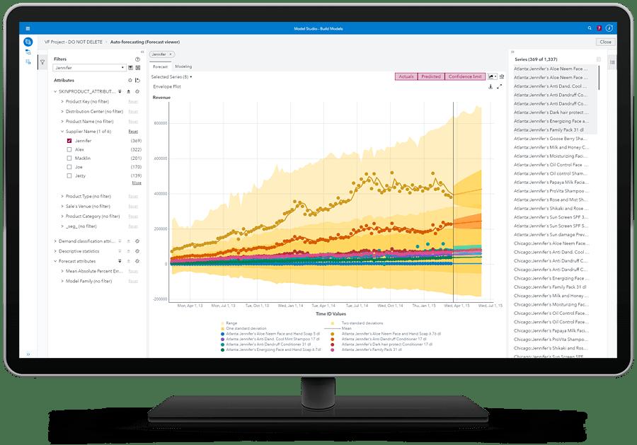 SAS Visual Forecasting - forecast viewer-nested-facets envelope
