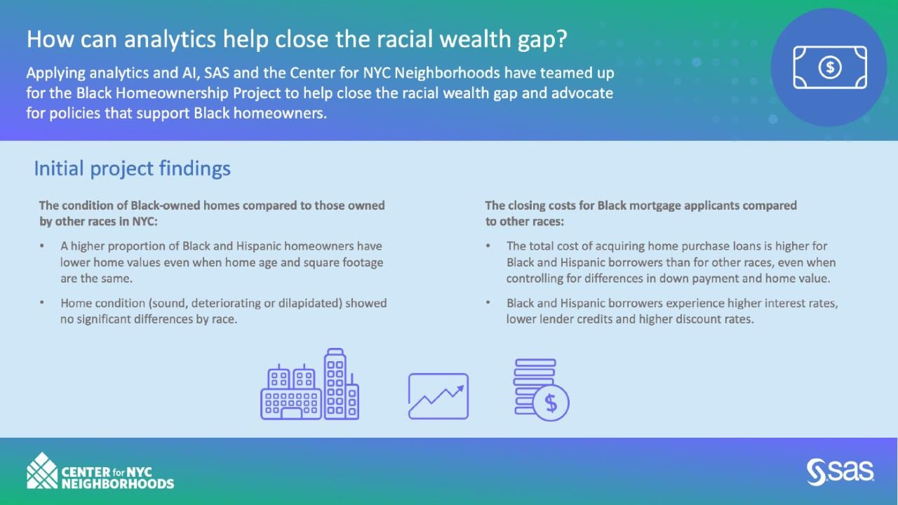 analytics helps close racial wealth gap infographic