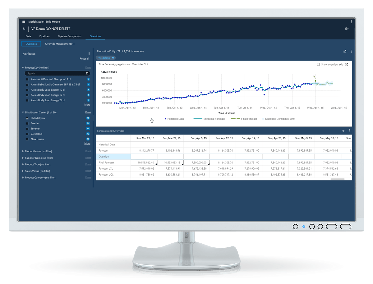 SAS® Visual Forecasting - Applied overrides for a filter