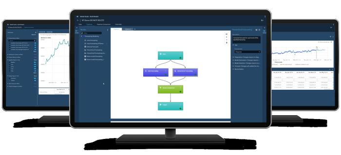 SAS® Visual Forecasting cluster on desktop monitors