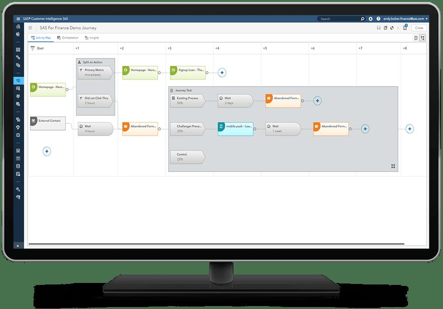 SAS® 360 Engage - activity map (aka customer journey)