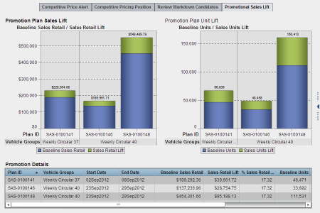 revenue-optimization