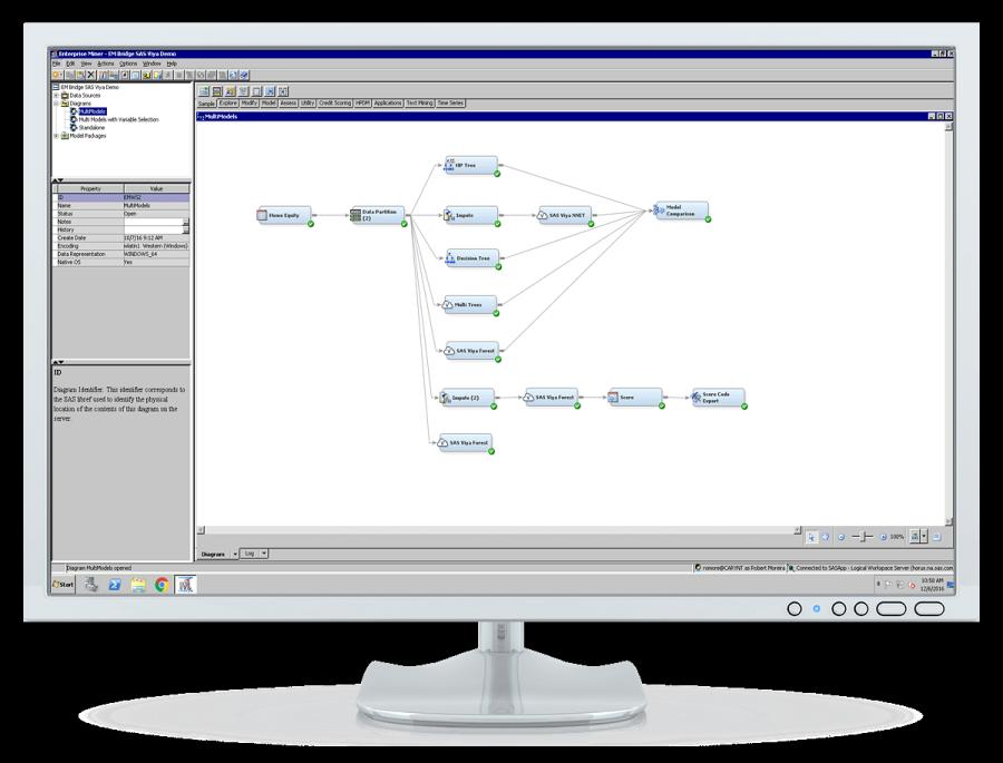 SAS Enterprise Miner showing process flow on desktop monitor