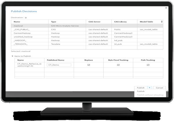 SAS Intelligent Decisioning showing standardization of analytical deployment on desktop monitor