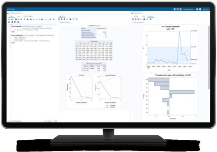 SAS QC® software shown on desktop monitor