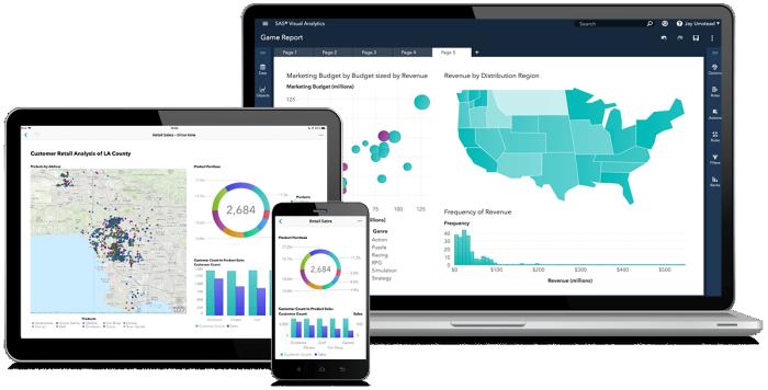 노트북, 태블릿 및 스마트폰에 표시되어 있는 SAS Visual Analytics on SAS Viya