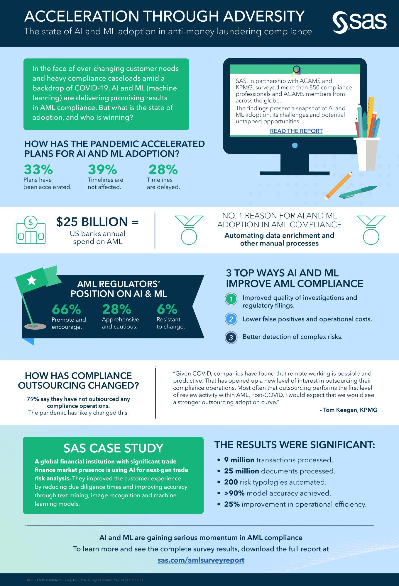 Highlights from the global AML technology study by SAS, KPMG and ACAMS.