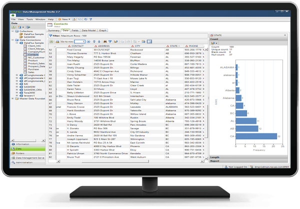 SAS Data Management showing a standard data view with profile metrics for a column on desktop monitor
