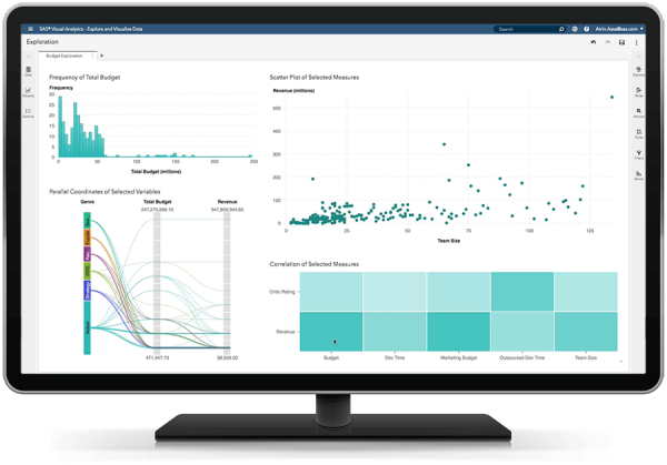 SAS Visual Analytics showing visual data exploration on desktop monitor