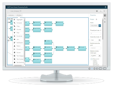 Real Time Data Management - workflow