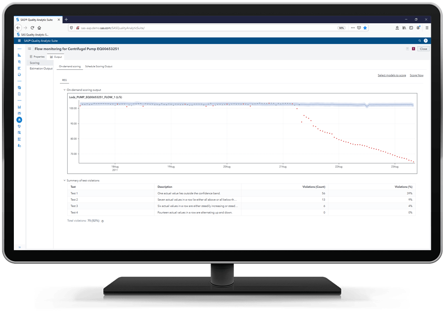 SAS Asset Performance Analytics showing stability monitoring on desktop monitor