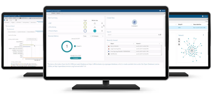 SAS Detection and Investigation for Banking shown on trio of desktop monitors