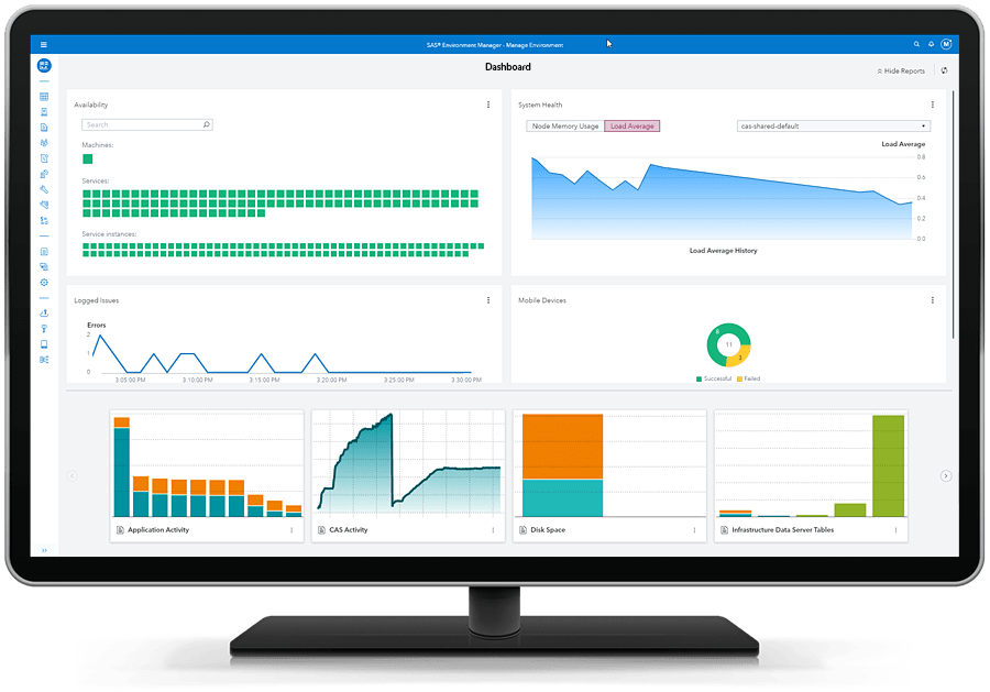 SAS Environment Manager - Dashboard
