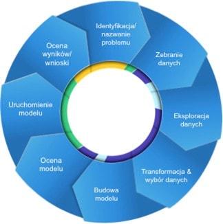 Big Data - diagram